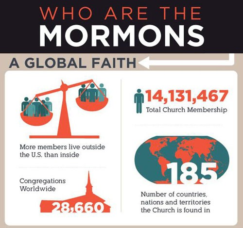 the mormon belief system The mormons have a supreme leader,  in any case what interests me more is the weird and sinister belief system of the lds, discussion of which it is currently hoping to inhibit by crying that.
